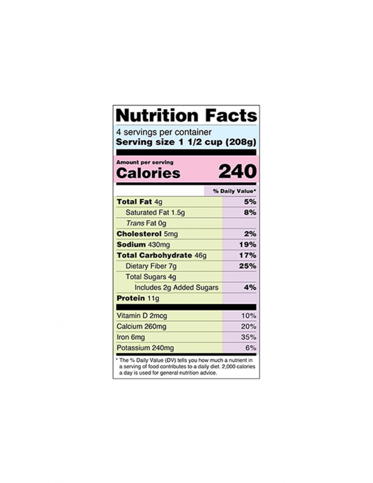 Are Your Nutrition Facts Labels In Compliance with the New Format?