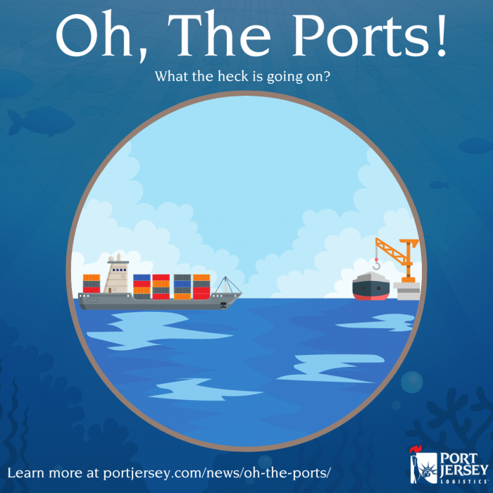 Oh, the Ports